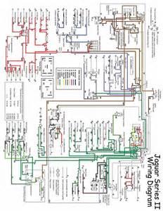 series jaguar turn e type diagram 1 wiring siginel jaguar free printable wiring diagrams