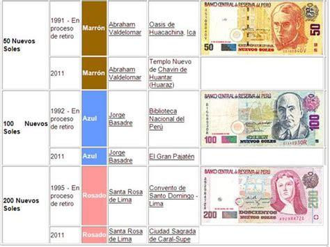 monotributo de elva soruco monotributo de elva soruco historia de la moneda