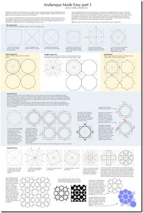 design pattern reference islamic design arabesque and geometry islamic reference