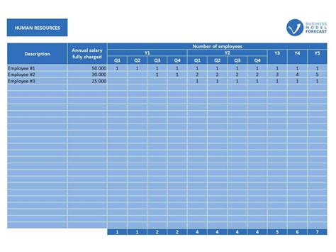 business plan startup costs template business startup spreadsheet template business spreadsheet