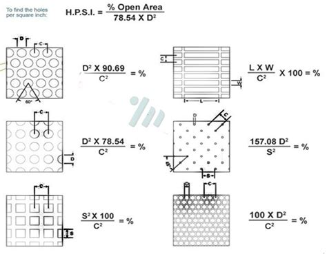 sheet metal layout video pattern sheets images