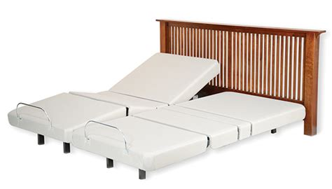 Assured Comfort Beds by Beds Homecare Magazine