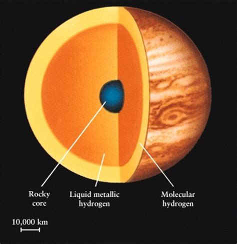 Interior Structure Of Jupiter by Notes For Weeks 12 13 Astronomy 102 Fall 2015