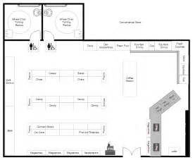 Grocery Store Layout Template by Store Layout Software Try It Free And Design Store Plans