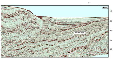 seismic section geo expro south falkland basin darwinian evolution