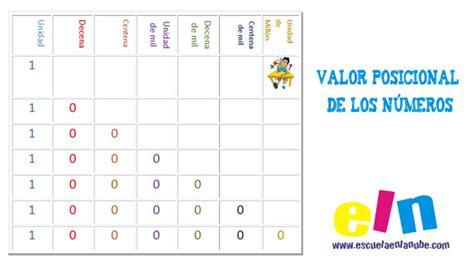 ejercicios de valor posicional para imprimir aprendiendo el valor de posici 243 n de los n 250 meros naturales