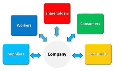 Shareholder Vs Stakeholder Essay by A Utilitarian Perspective On The Csr Debate Stakeholder Theory Vs Shareholder Theory Illia