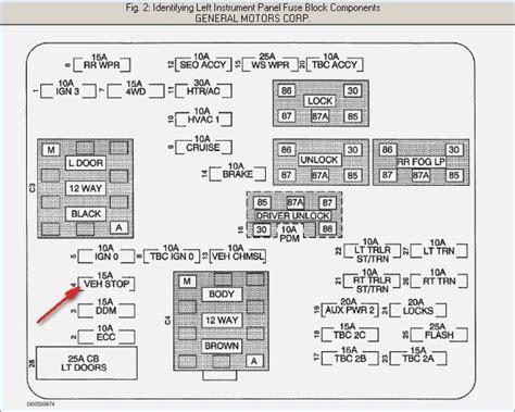 2002 gmc trailer wiring diagram 2007 gmc wiring diagram mifinder co 3vze wiring harness diagram electrical schematic
