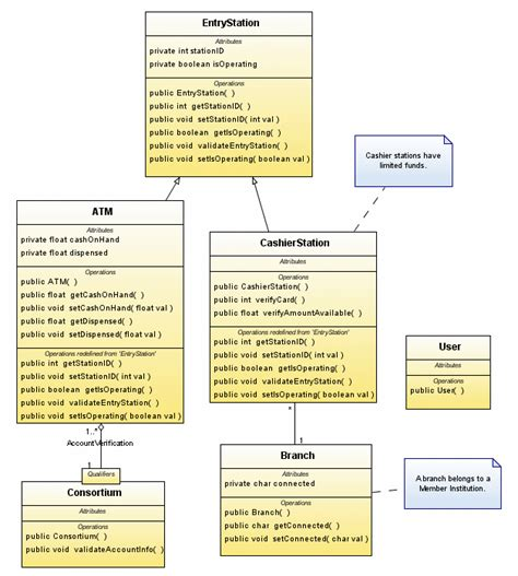 draw uml class diagram how to use doxygen to create uml class diagrams from c