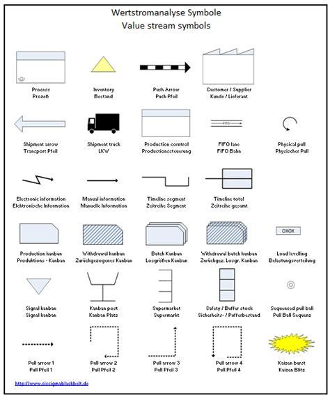 sipoc visio template best free home design idea
