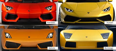 How To Tell The Difference Between Lamborghinis