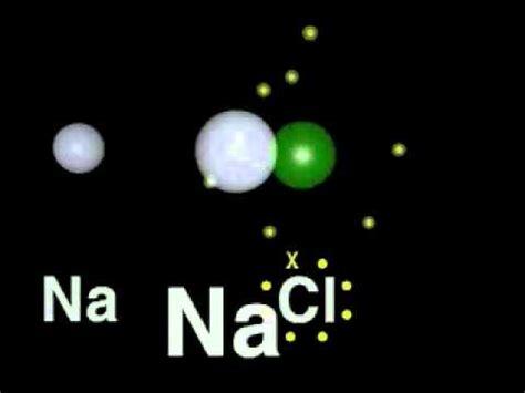 ionic animation tutorial ionic bond mov doovi