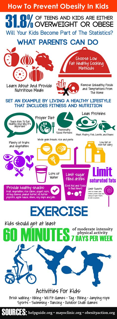 10 Ways To Prevent Obesity by Preventing Childhood Obesity Healthstatus