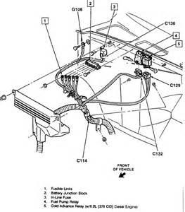 fusible links location 1994 chevy silverado pickup autos
