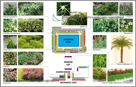 Landscape Ideas Malaysia Landscaping Design Malaysia Pdf