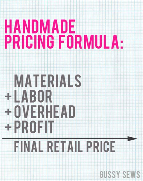 How To Price Handmade Clothing - pricing quotes quotesgram