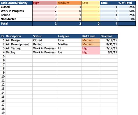 project tracker template free free excel project management templates