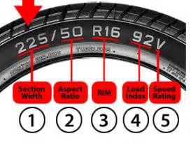 Car Tyre Sizes Uk Gt Radial United Kingdom A Manufacturer Of High