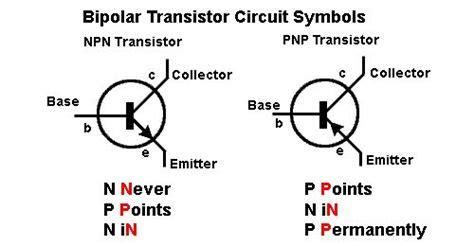 simbol transistor bipolar npn bipolar transistors circuit symbols apply at work bipolar and bipolar