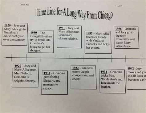 timeline book report exles book report timeline webcsulb web fc2