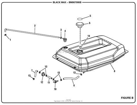 ungo car alarm wiring diagram ungo all about wiring diagram