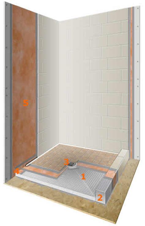 Ditra Shower Pan by Mastercraft Kitchen Bathroom Remodeling Bucks County