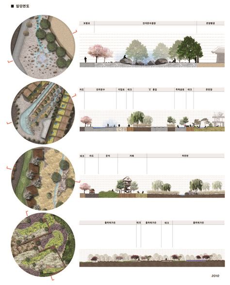 sections of a river best 25 landscape architecture section ideas on pinterest