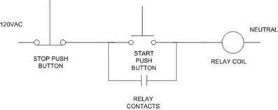 push on start stop switch wiring diagram get free image about wiring diagram