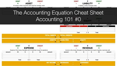 accounting journal entries cheat sheet accounting journal entries cheat sheet accounting tools