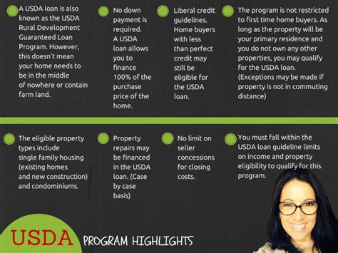 usda rural housing single family housing guaranteed loan lilly garcia realtors usda rural housing loans