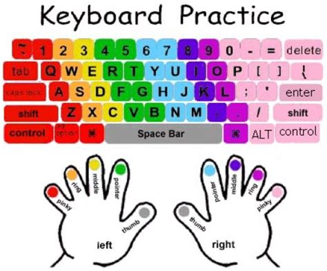 learn piano using computer keyboard 21 best images about keyboard on pinterest for kids