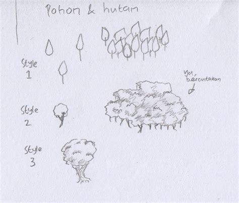 tutorial menggambar peta indonesia tulisan imajinasi tutorial fantasi menggambar peta