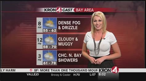 news reporter with hard nipples world news weather girl predicts a cold front moving in youtube