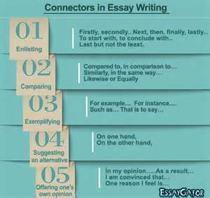 Connections Essay Exle where to use connectors in an essay