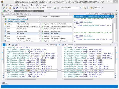 database schema software sql database schema software recommendations best