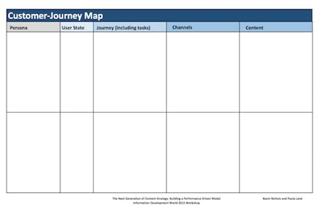 The 50 Best Customer Journey Mapping Software Tools Ngdata Customer Journey Template Free