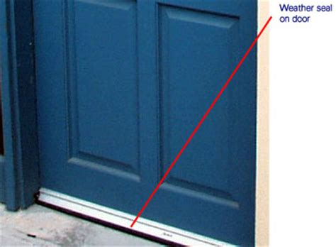 Exterior Door Weather Seal Seal Exterior Door How To Seal Exterior Doors Referwork Unitcare Best Practice Doors Door