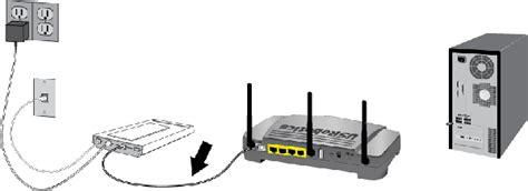 Kabel Wan Gebruikershandleiding Wireless Ndx Router