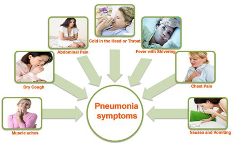 Can Detoxing Quickly Cause Pneumonia by Pneumonia Caroljoynt