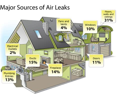 Home Plans With Cost To Build Estimate san diego spray foam insulation service