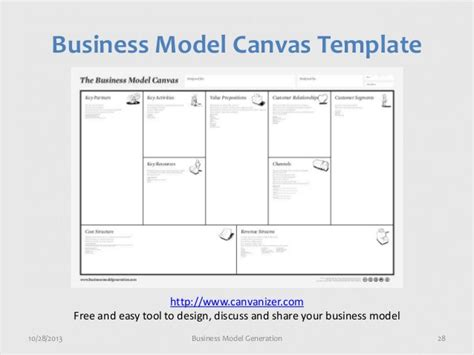 business model generation canvas template business model generation canvas francais images