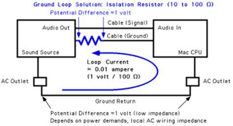 isolation resistor avoiding ground loop hum