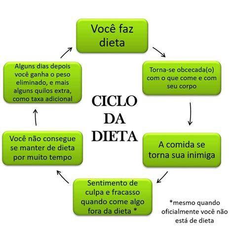 como saber qual a penso de alimentos para filhos em portugal dieta para perder peso funciona n 227 o seja mais uma v 237 tima