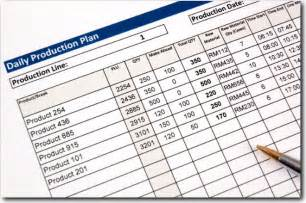planning pic 6 basic principles of production planning faber infinite
