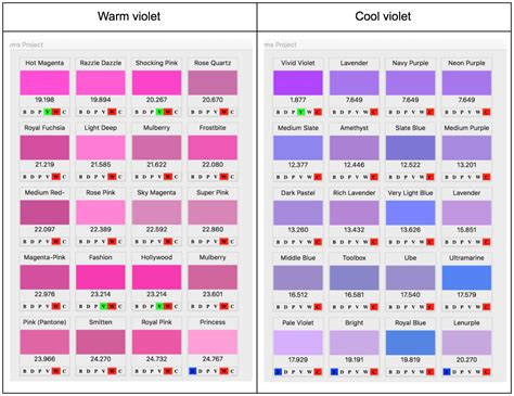 synonyms for color practical ai on color synonym mapping in e commerce
