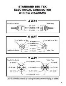 wiring diagram for a 7 way trailer plug gallery