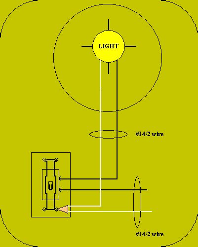 wiring a basic light switch diagra