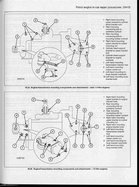 Manual De Taller Haynes Citro 235 N Berlingo Y Peugeot Partner