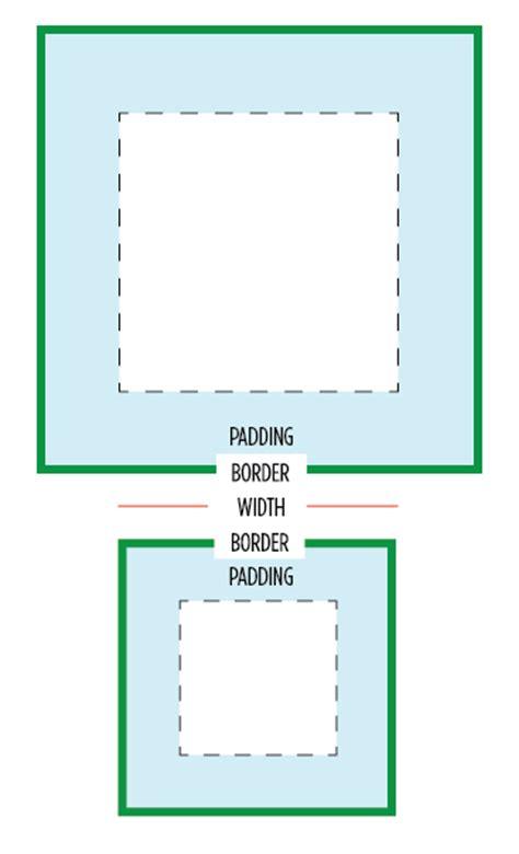 layout css box box sizing border box ftw paul irish
