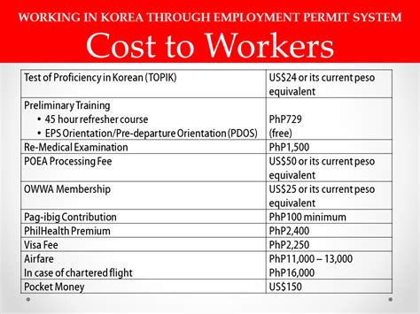 how to apply as a factory worker in korea according to